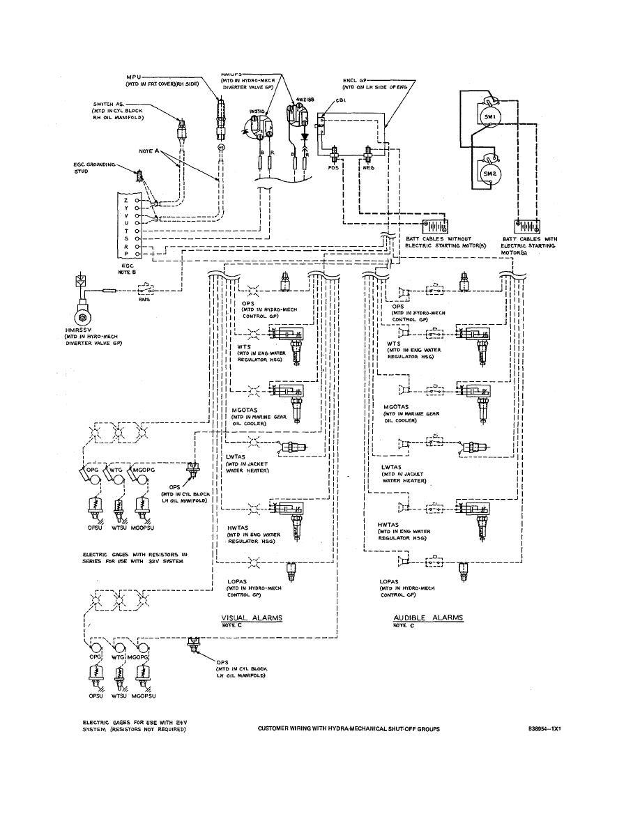 TM 5 2815 232 140265im caterpillar 416c backhoe wiring diagram john deere 310sg backhoe cat 416 wiring diagram at edmiracle.co