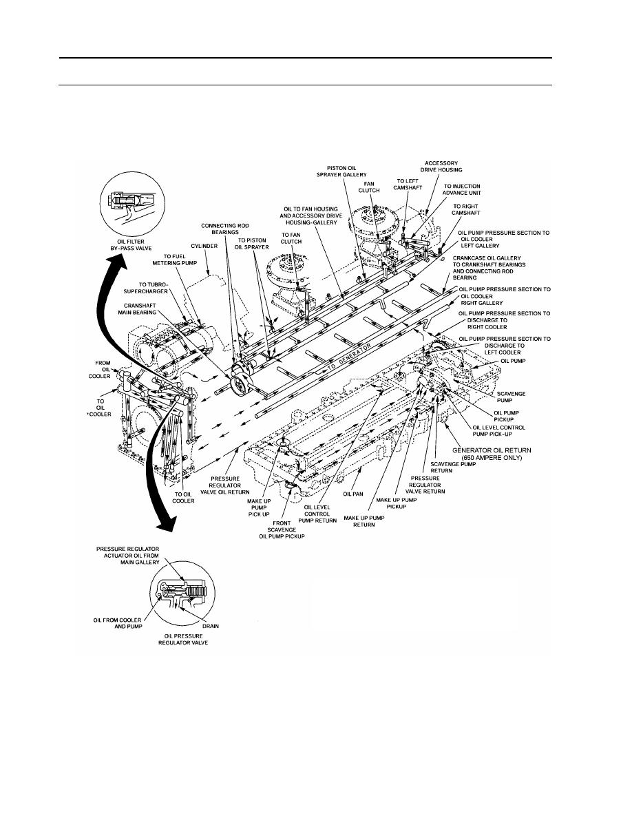the simple parts of engine diagram with labels simple