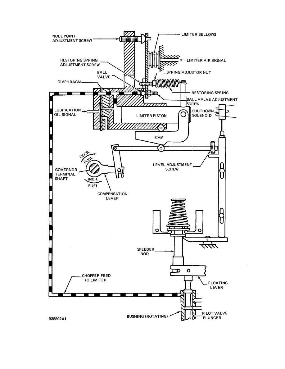 caterpillar c12 engine cooling diagram