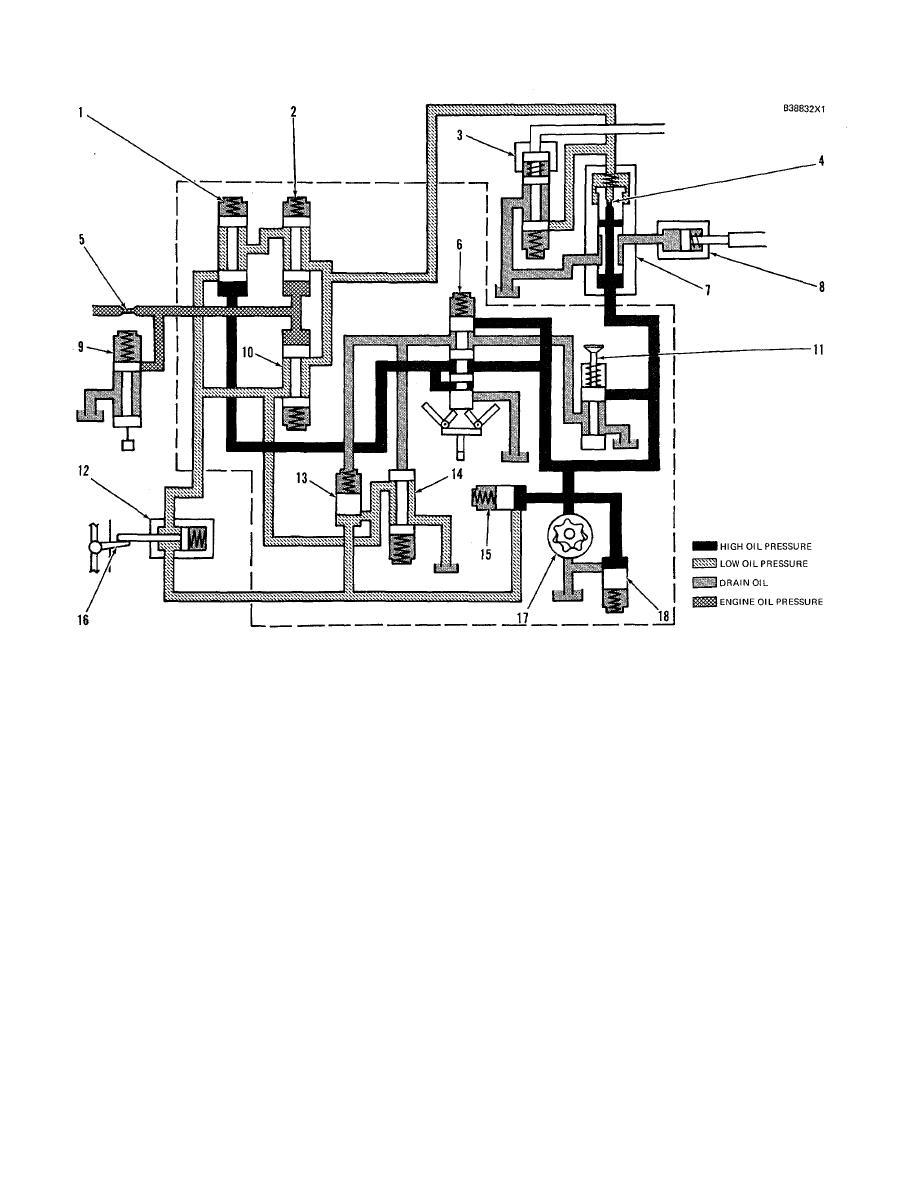 schematic no 8  overspeed circuit