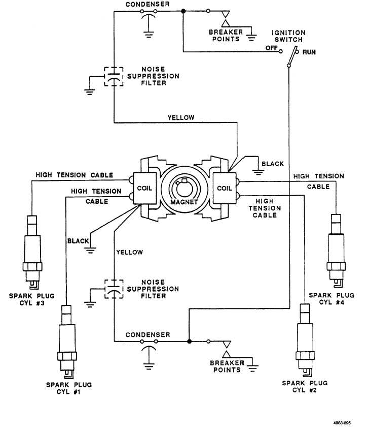 Figure 5-27. Breaker Point Ignition System Wiring Diagram.Automotive engine mechanics - Integrated Publishing