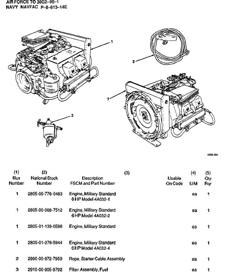 section il  components of end items