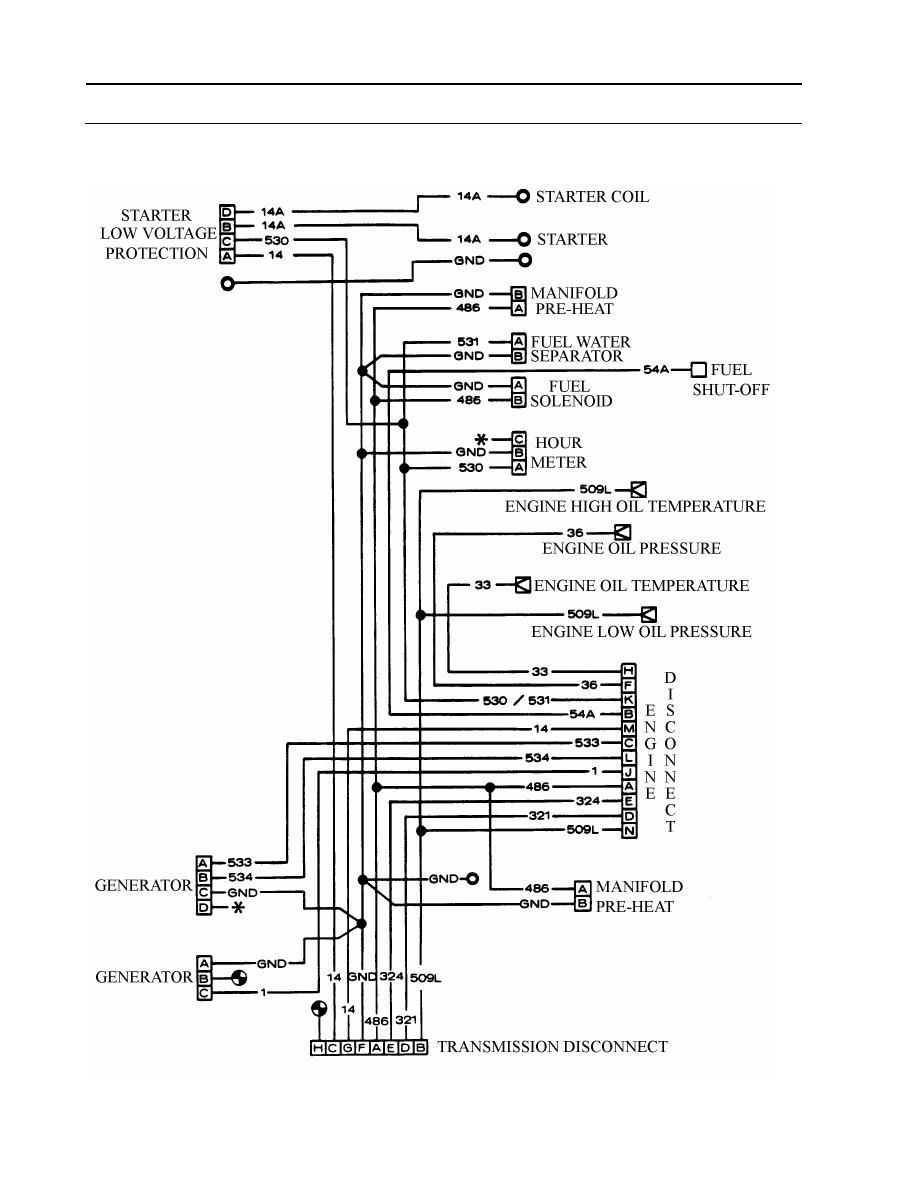 1988 kawasaki bayou 220 wiring diagram kawasaki bayou 300 wiring kawasaki  bayou 220 wiring kawasaki bayou