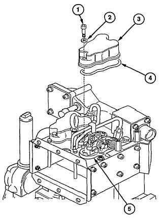 Engine Test Tool