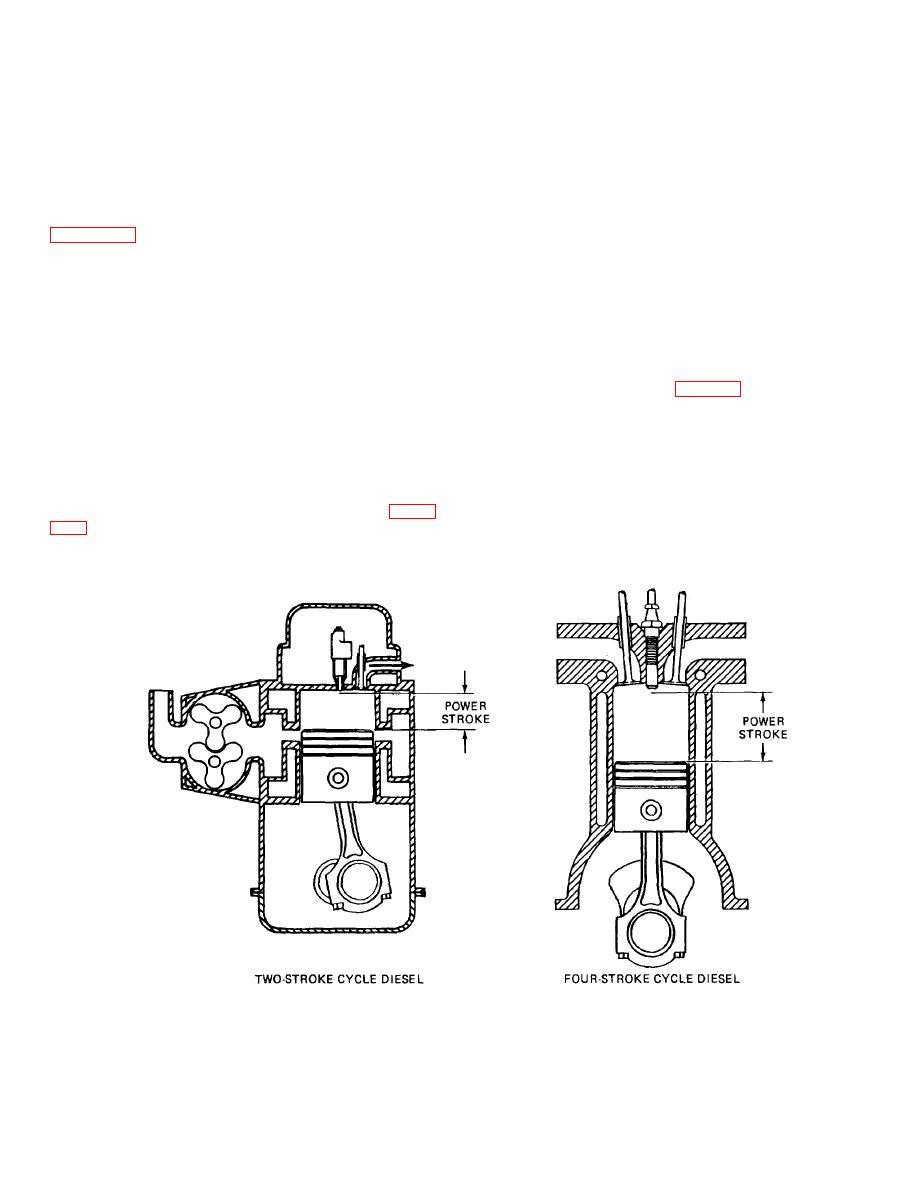 Multicylinder Engine Versus Single- Cylinder Engine