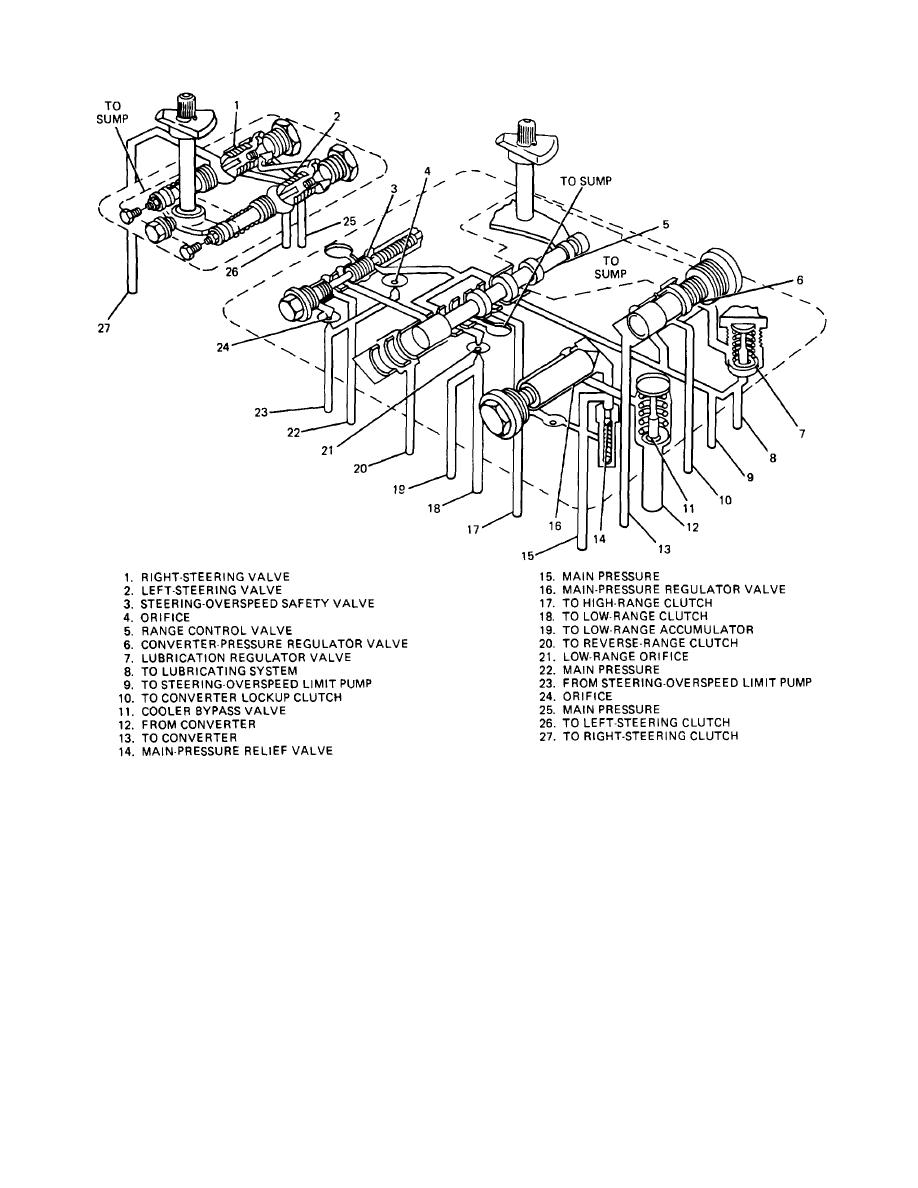 Power Probe Power Probe Short Circuit Detector Kit